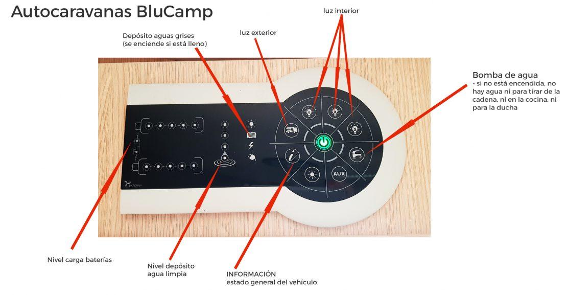 cuadro control autocaravanas Blucamp